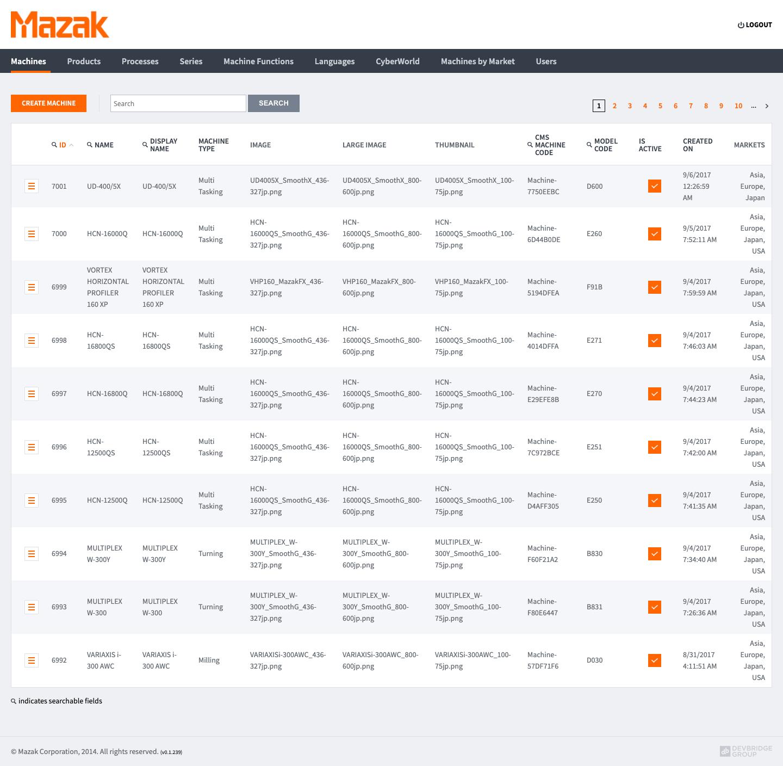 Mazak-Global-Admin